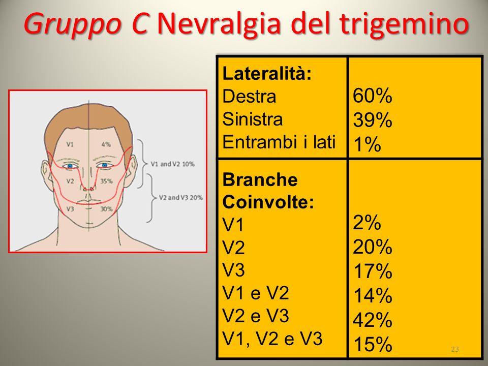 Gruppo C Nevralgia del trigemino