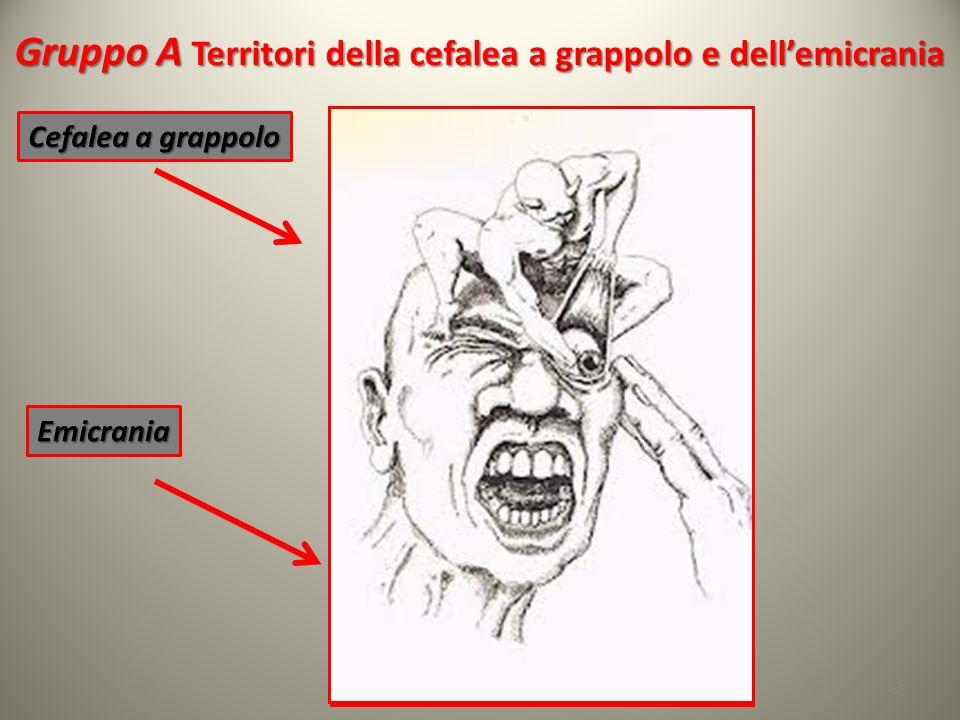 Gruppo A Territori della cefalea a grappolo e dell'emicrania