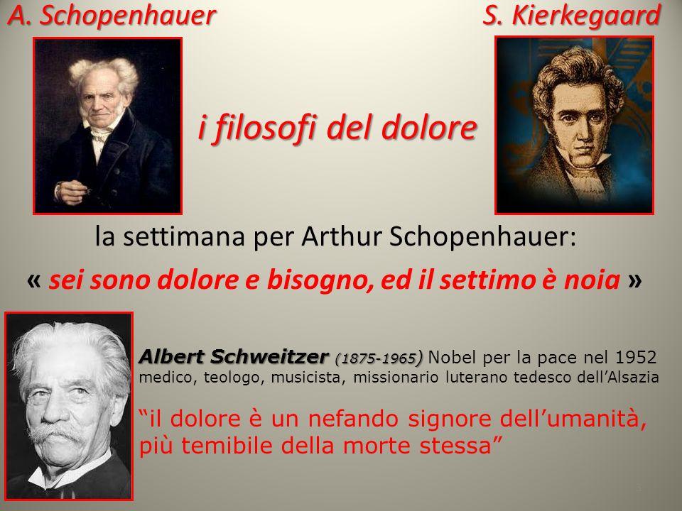 A. Schopenhauer S. Kierkegaard