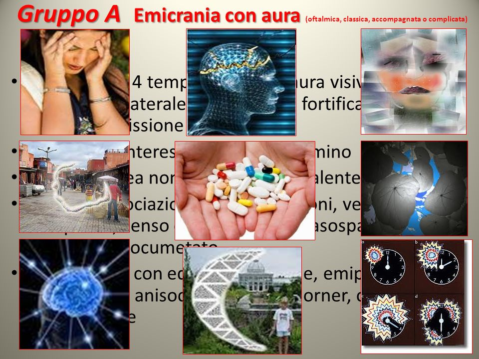 Gruppo A Emicrania con aura (oftalmica, classica, accompagnata o complicata)