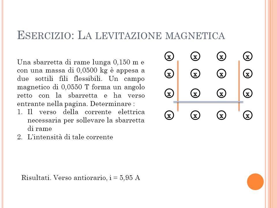 Esercizio: La levitazione magnetica
