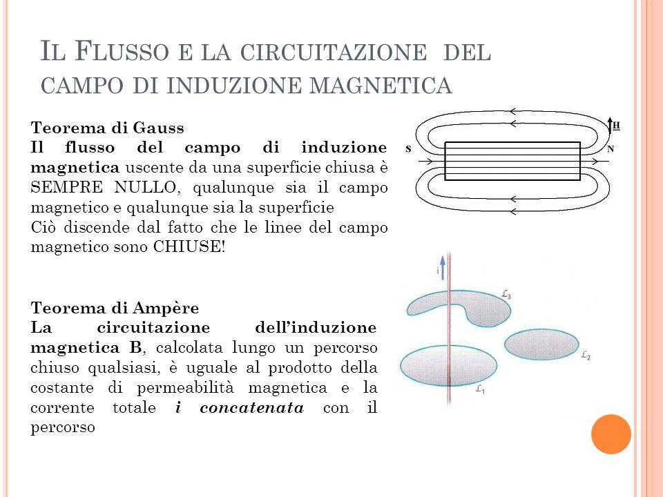 Il Flusso e la circuitazione del campo di induzione magnetica
