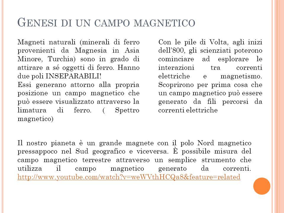 Genesi di un campo magnetico
