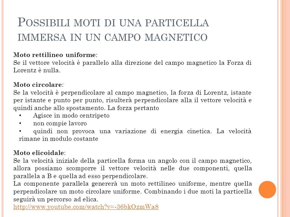 Possibili moti di una particella immersa in un campo magnetico
