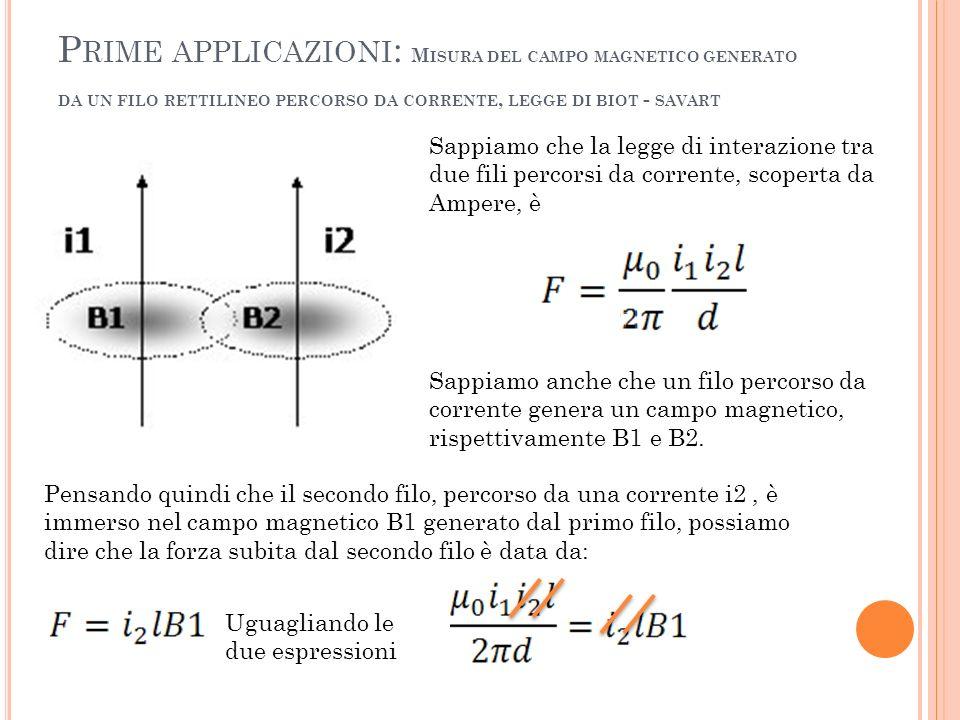 Prime applicazioni: Misura del campo magnetico generato da un filo rettilineo percorso da corrente, legge di biot - savart