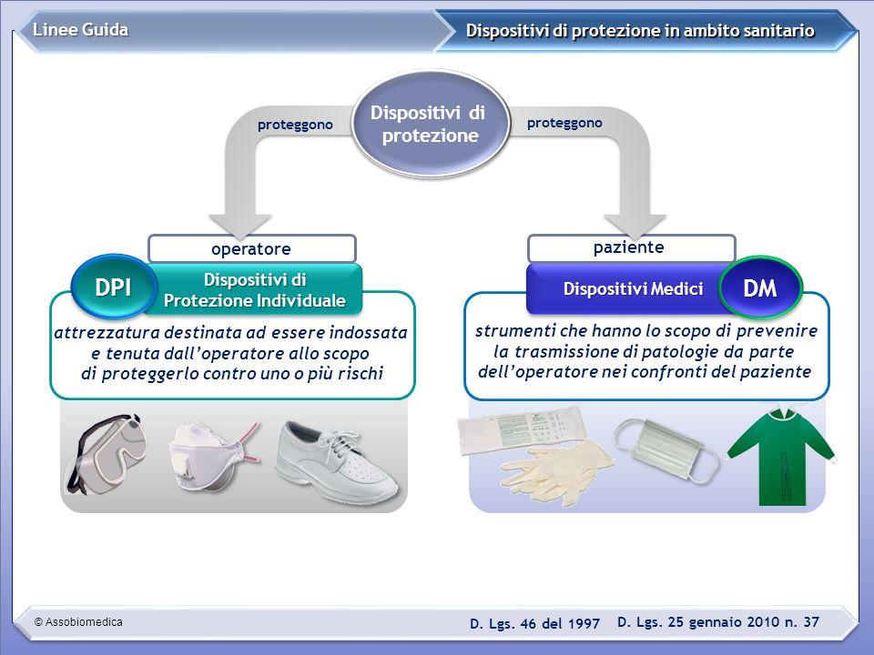 Dispositivi di protezione in ambito sanitario