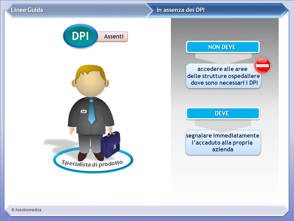 DPI In assenza dei DPI Linee Guida Assenti NON DEVE accedere alle aree