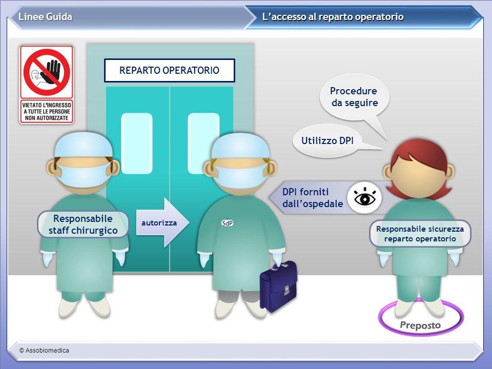 L'accesso al reparto operatorio