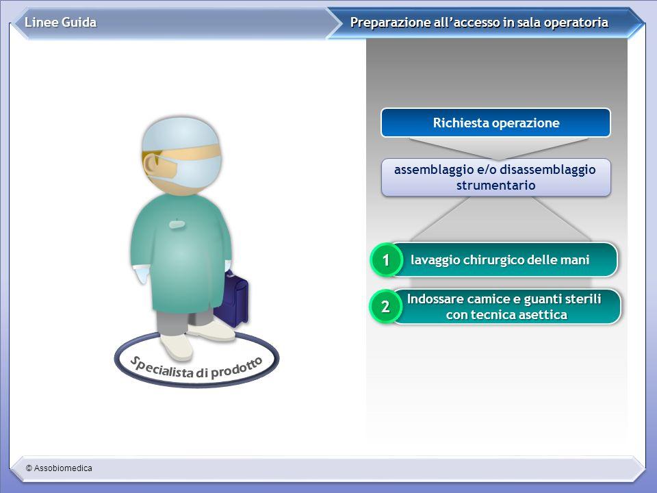 Preparazione all'accesso in sala operatoria