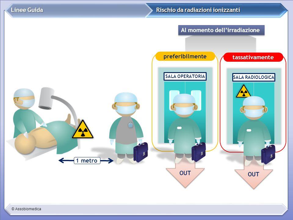Rischio da radiazioni ionizzanti