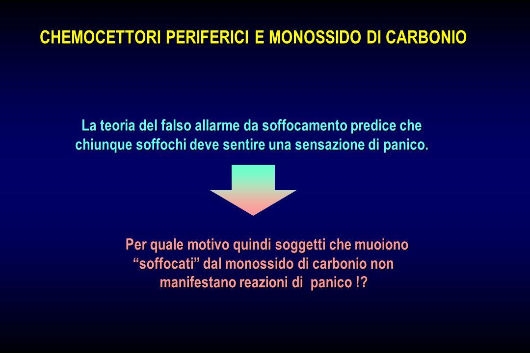 CHEMOCETTORI PERIFERICI E MONOSSIDO DI CARBONIO