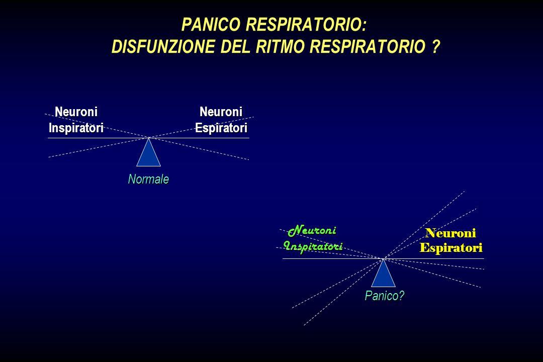 PANICO RESPIRATORIO: DISFUNZIONE DEL RITMO RESPIRATORIO