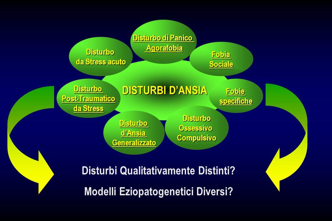 Disturbi Qualitativamente Distinti