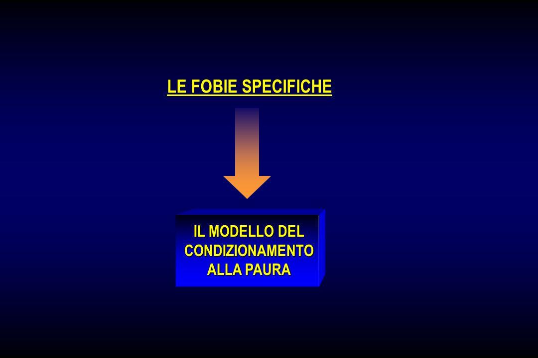 LE FOBIE SPECIFICHE IL MODELLO DEL CONDIZIONAMENTO ALLA PAURA