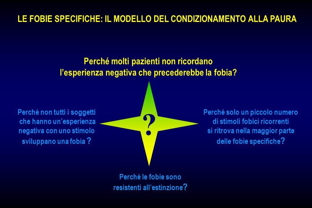 LE FOBIE SPECIFICHE: IL MODELLO DEL CONDIZIONAMENTO ALLA PAURA