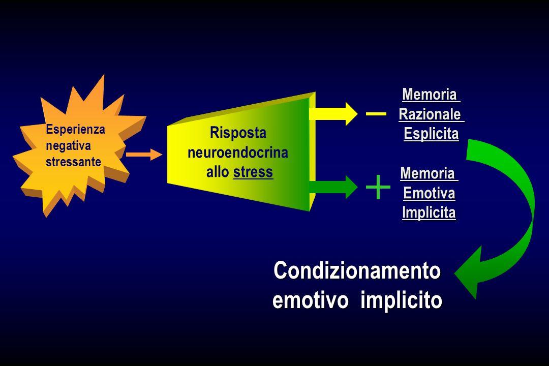 Condizionamento emotivo implicito
