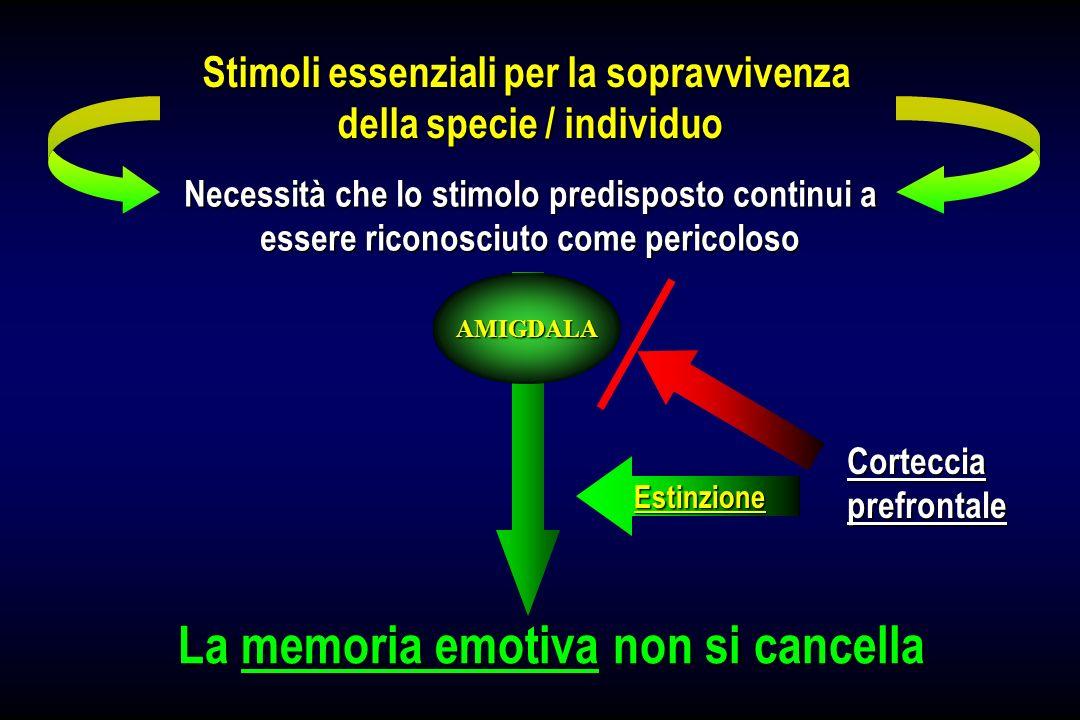 Stimoli essenziali per la sopravvivenza della specie / individuo