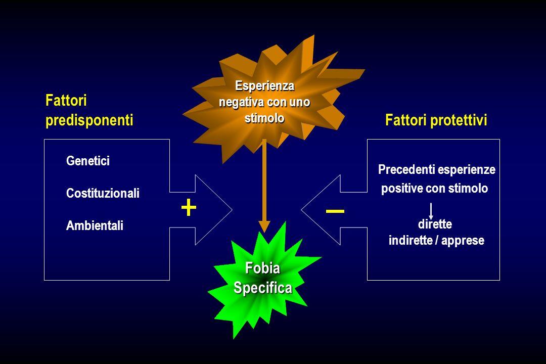 negativa con uno stimolo Precedenti esperienze