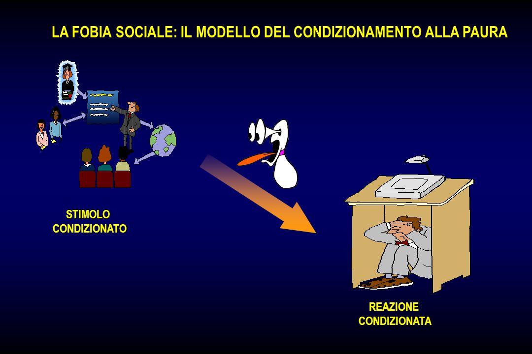 LA FOBIA SOCIALE: IL MODELLO DEL CONDIZIONAMENTO ALLA PAURA