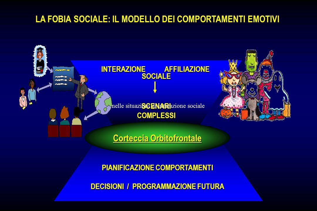LA FOBIA SOCIALE: IL MODELLO DEI COMPORTAMENTI EMOTIVI