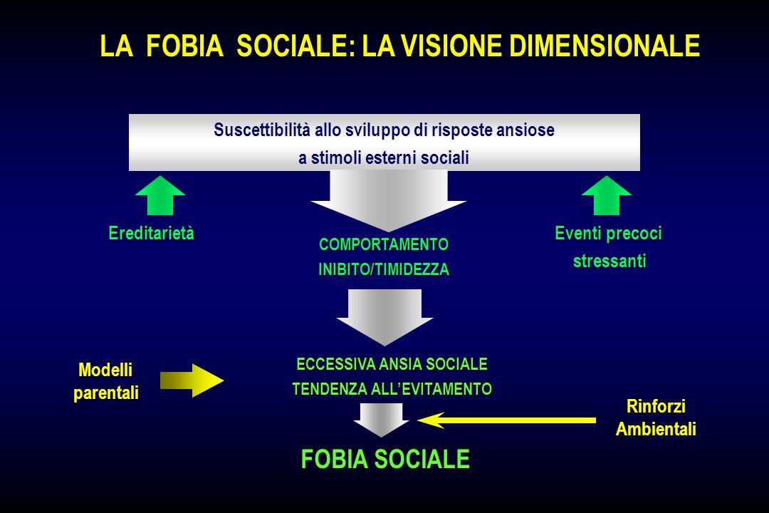 LA FOBIA SOCIALE: LA VISIONE DIMENSIONALE