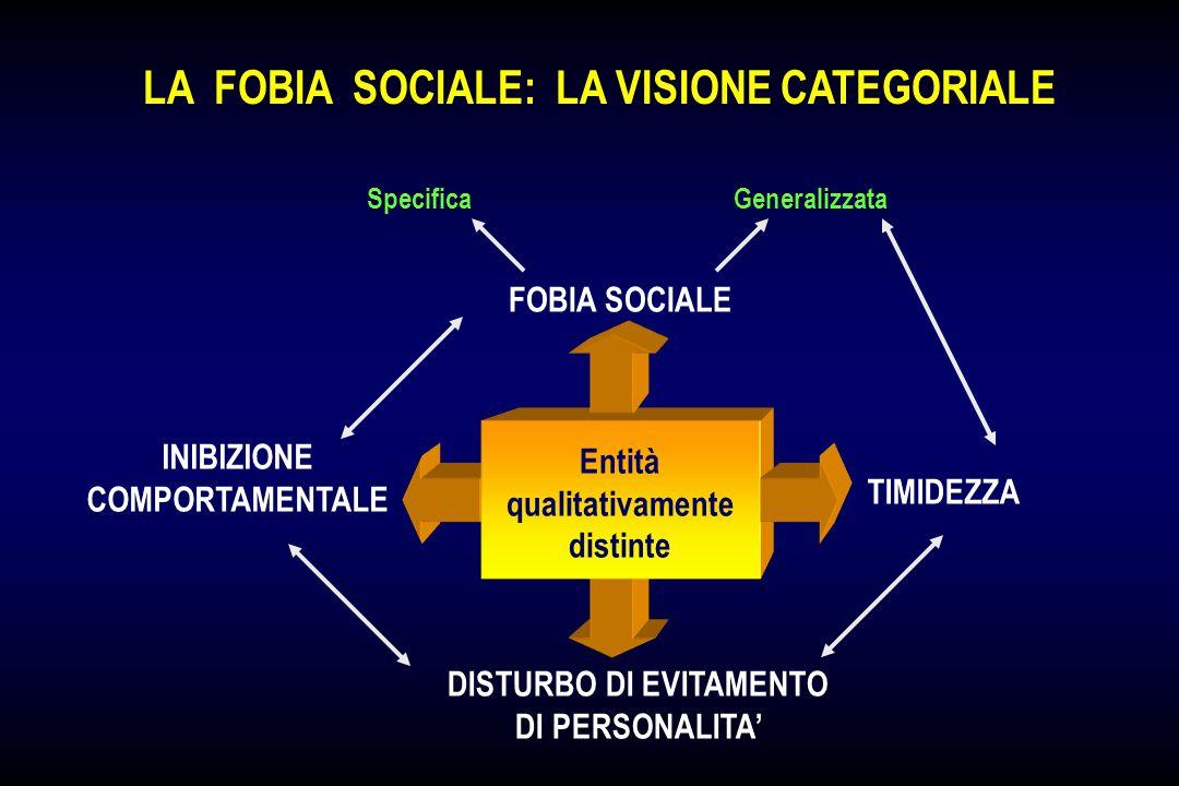 LA FOBIA SOCIALE: LA VISIONE CATEGORIALE