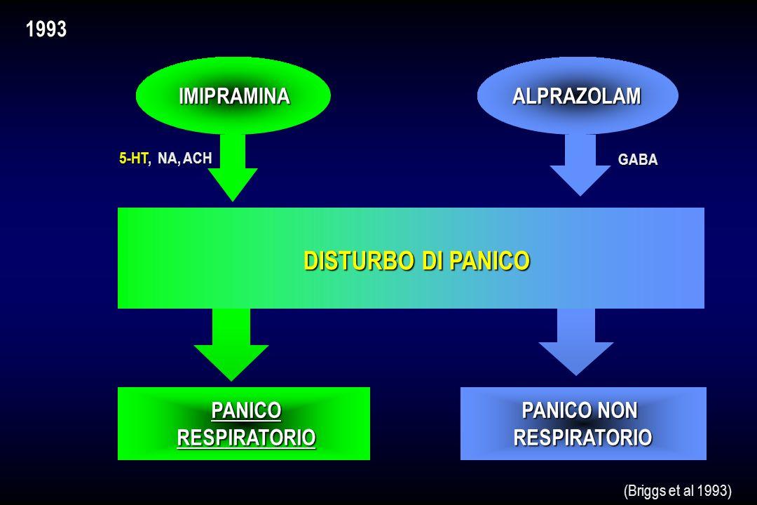 DISTURBO DI PANICO 1993 IMIPRAMINA ALPRAZOLAM