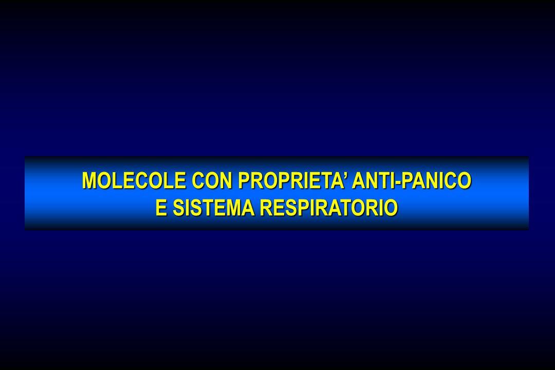 MOLECOLE CON PROPRIETA' ANTI-PANICO E SISTEMA RESPIRATORIO