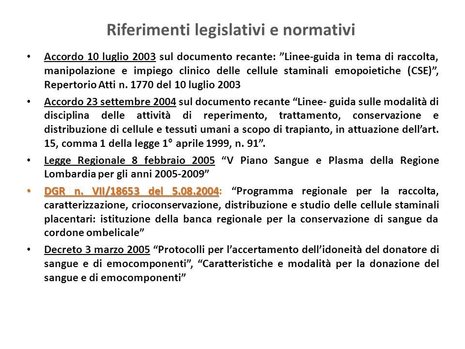 Riferimenti legislativi e normativi