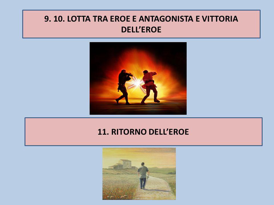 9. 10. LOTTA TRA EROE E ANTAGONISTA E VITTORIA DELL'EROE