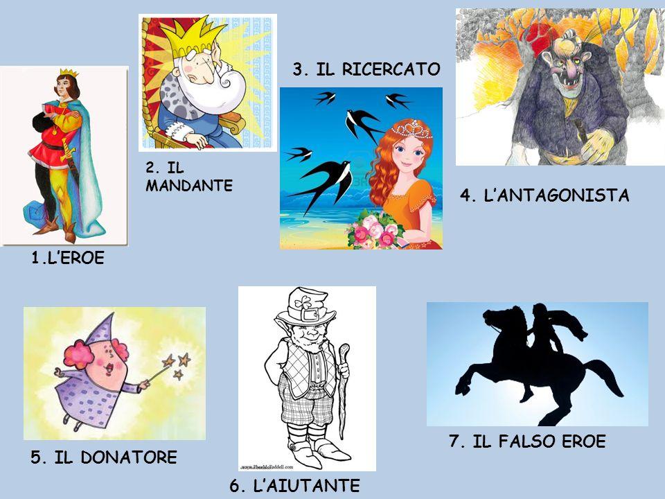 3. IL RICERCATO 4. L'ANTAGONISTA 1.L'EROE 7. IL FALSO EROE