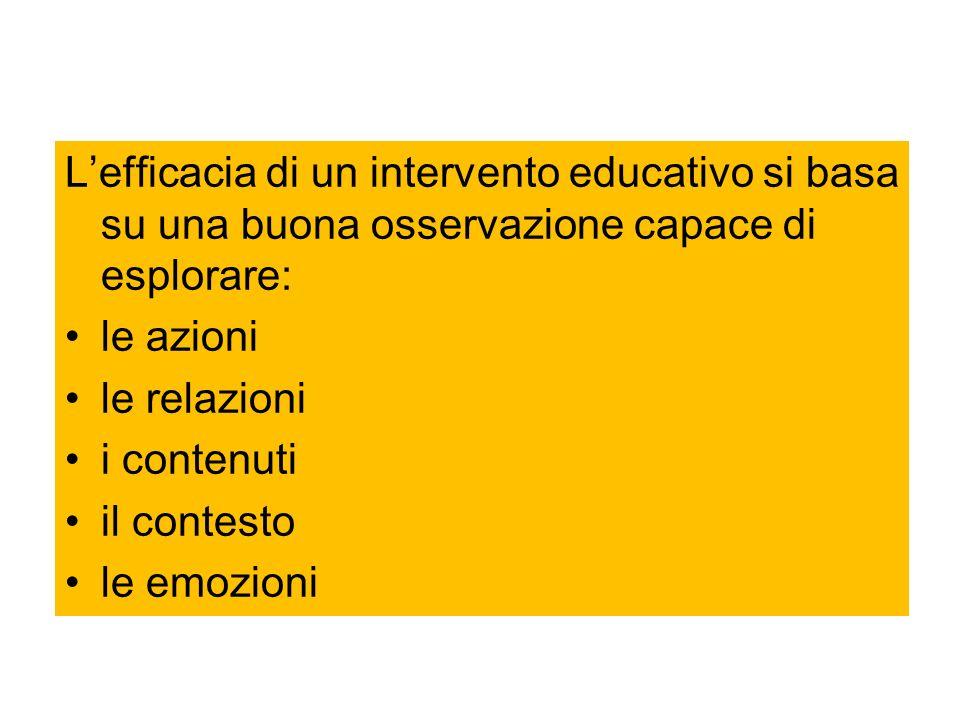 L'efficacia di un intervento educativo si basa su una buona osservazione capace di esplorare: