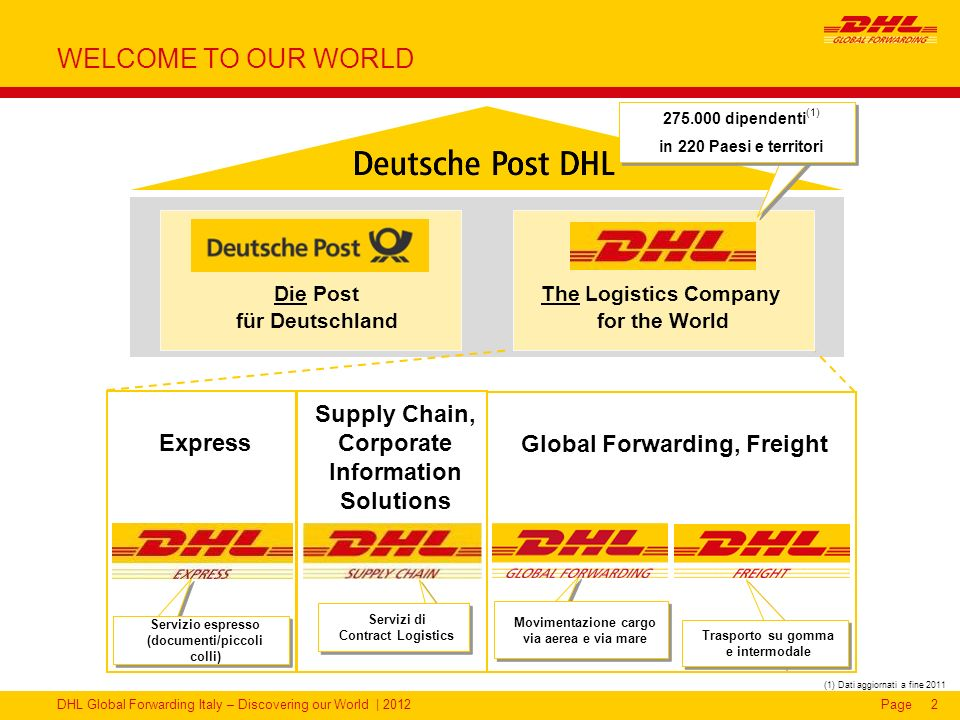WELCOME TO OUR WORLD Global Forwarding, Freight