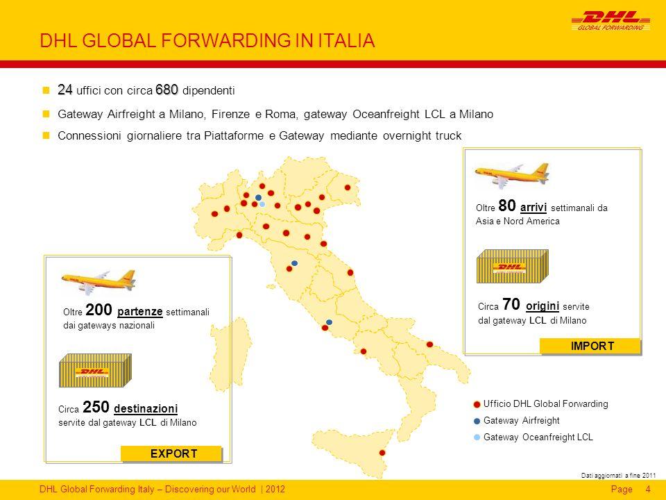 DHL GLOBAL FORWARDING IN ITALIA