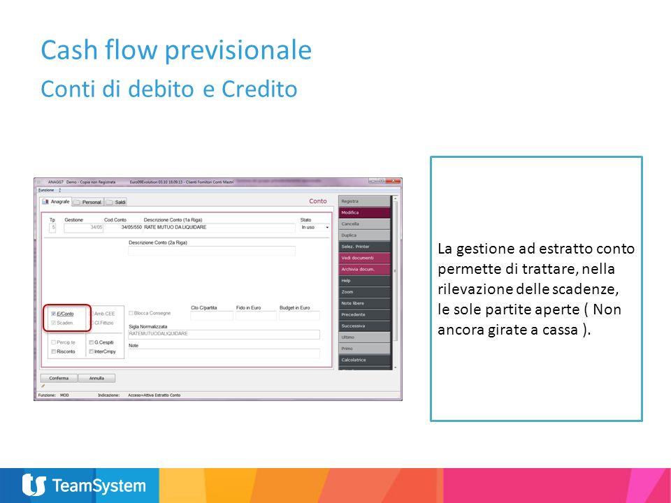 Cash flow previsionale