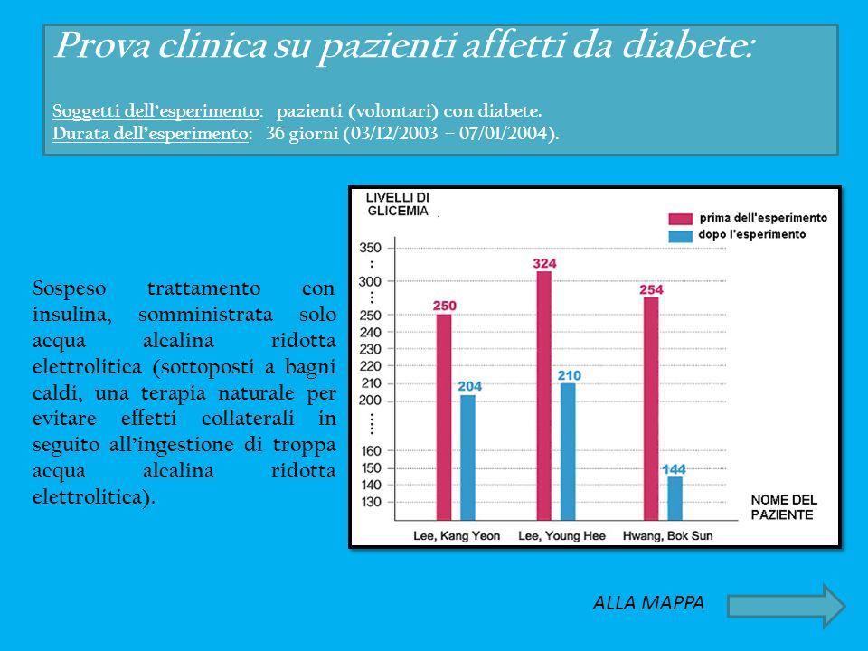 Prova clinica su pazienti affetti da diabete: