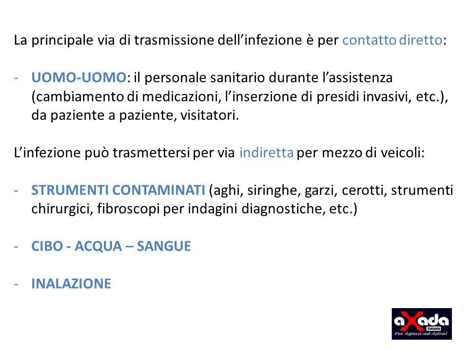 La principale via di trasmissione dell'infezione è per contatto diretto: