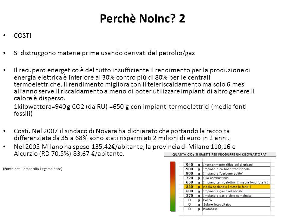Perchè NoInc 2 COSTI. Si distruggono materie prime usando derivati del petrolio/gas.