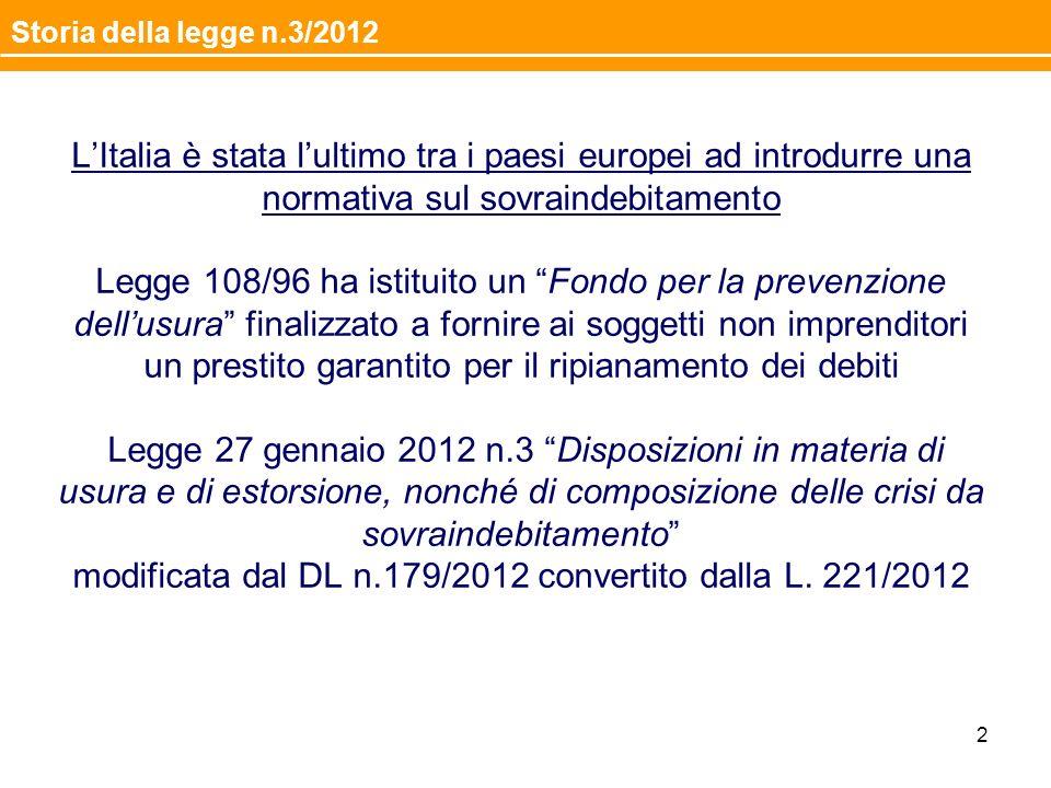 Storia della legge n.3/2012