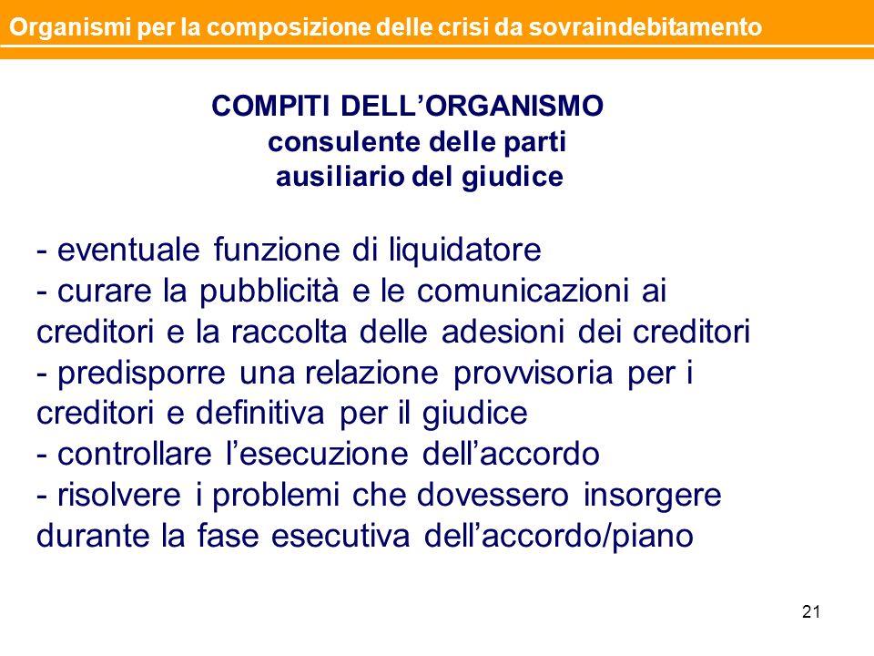 Organismi per la composizione delle crisi da sovraindebitamento