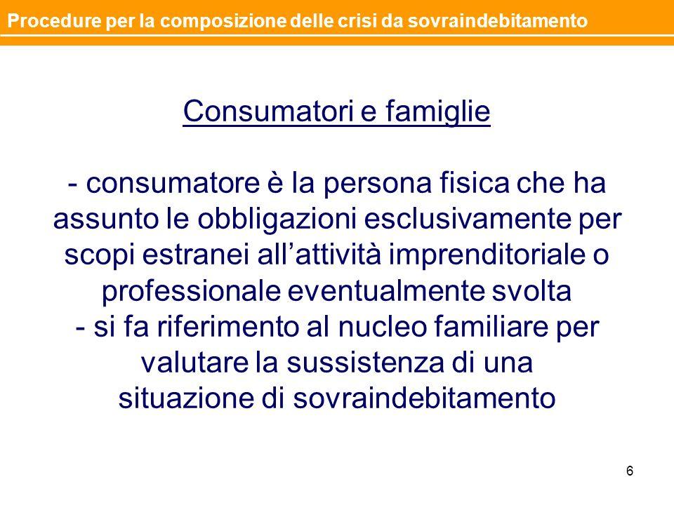Procedure per la composizione delle crisi da sovraindebitamento
