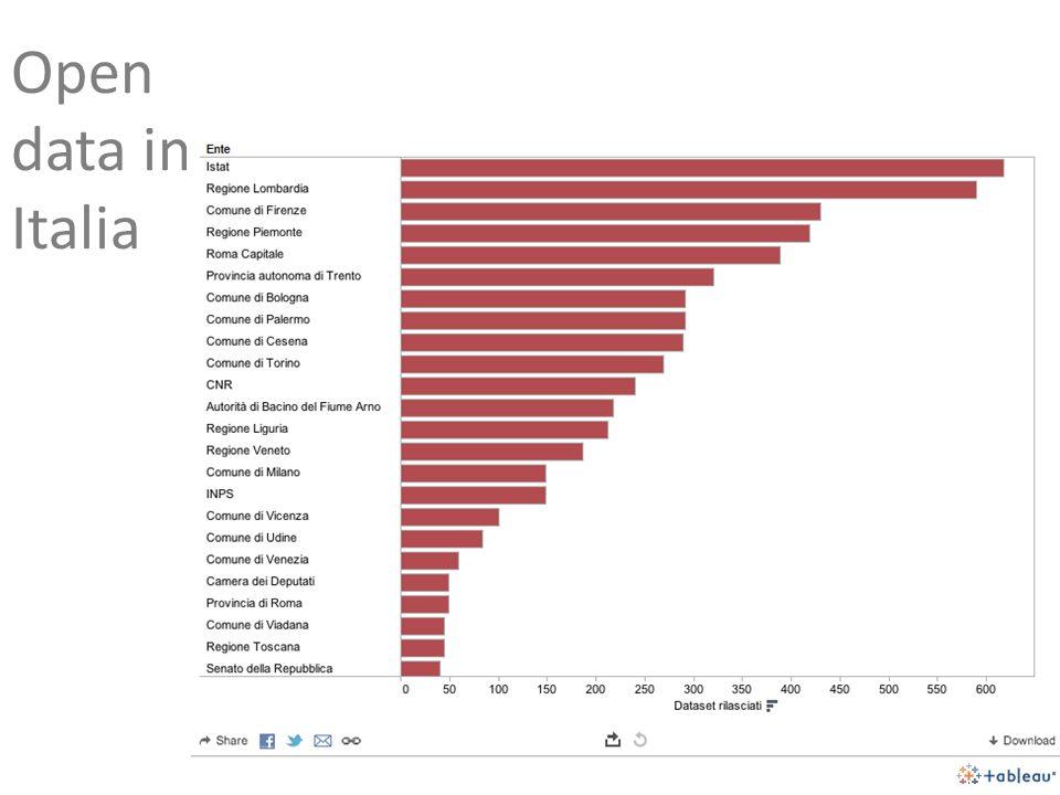 Open data in Italia