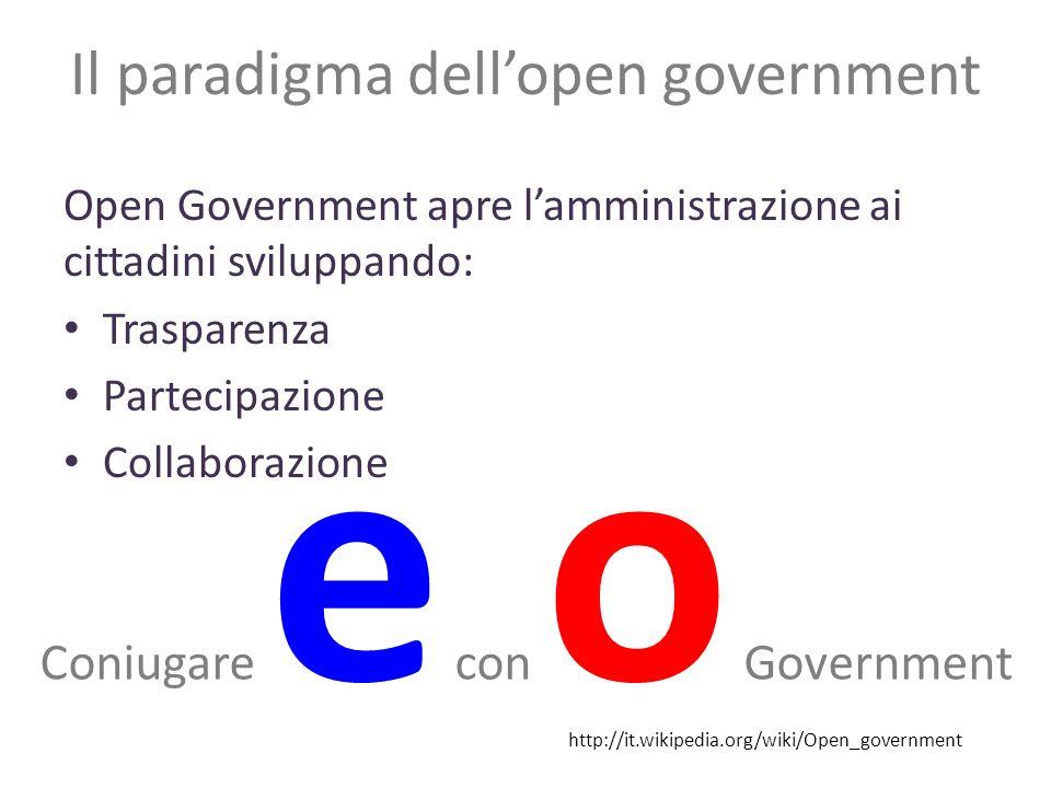 Il paradigma dell'open government