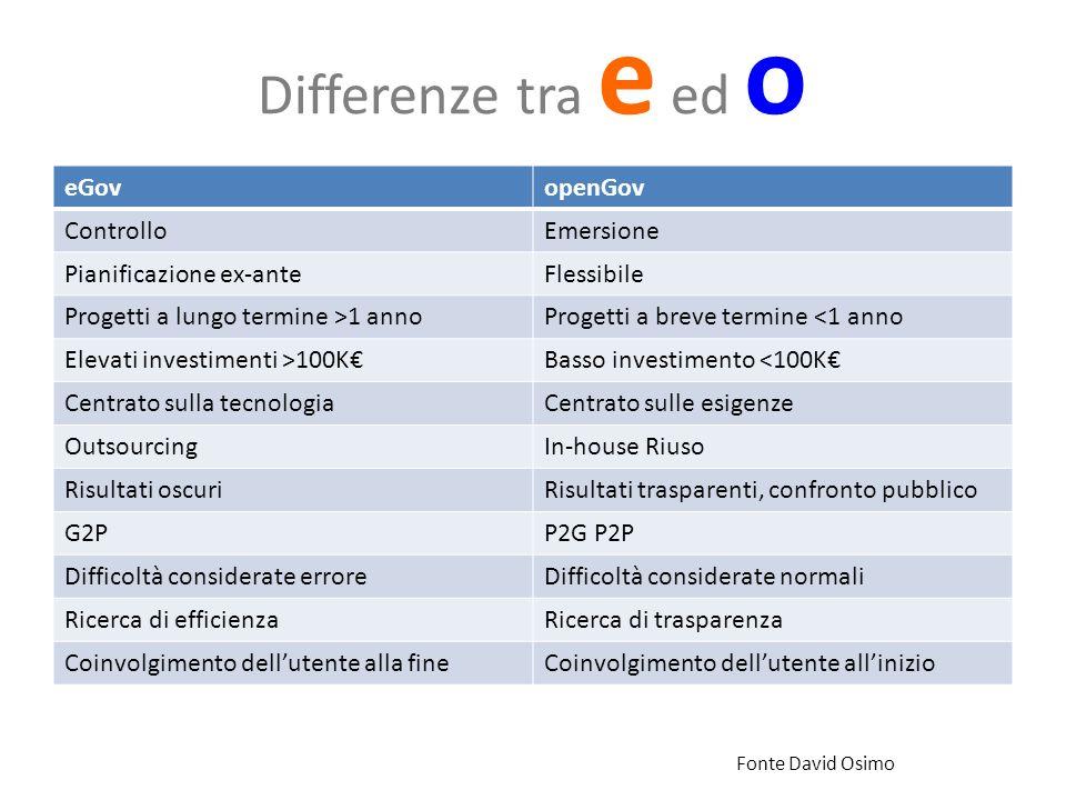 Differenze tra e ed o eGov openGov Controllo Emersione