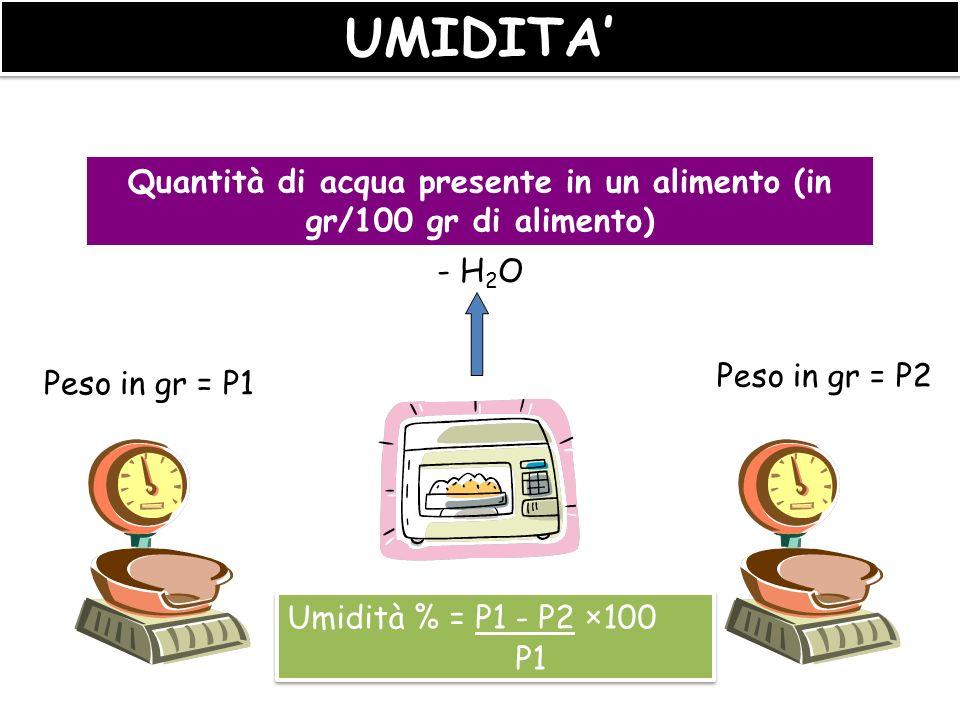 Quantità di acqua presente in un alimento (in gr/100 gr di alimento)