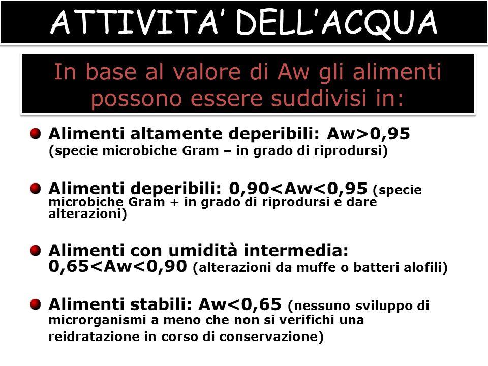 In base al valore di Aw gli alimenti possono essere suddivisi in: