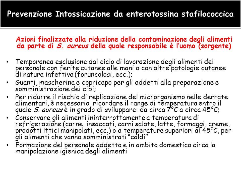 Prevenzione Intossicazione da enterotossina stafilococcica