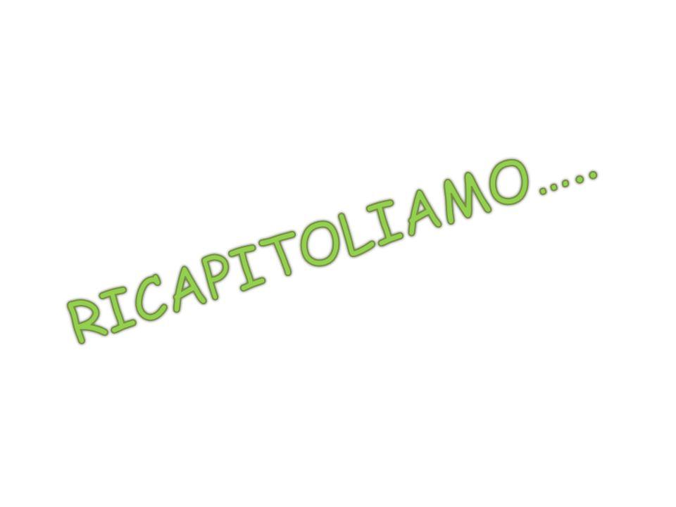 RICAPITOLIAMO…..