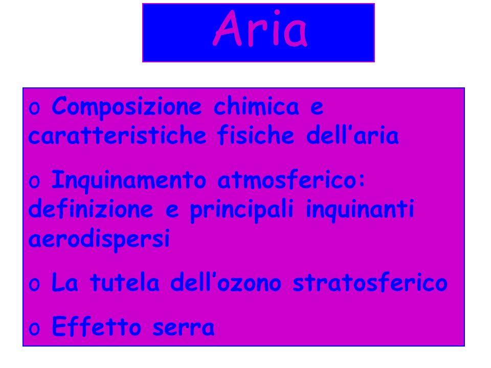 Aria Composizione chimica e caratteristiche fisiche dell'aria