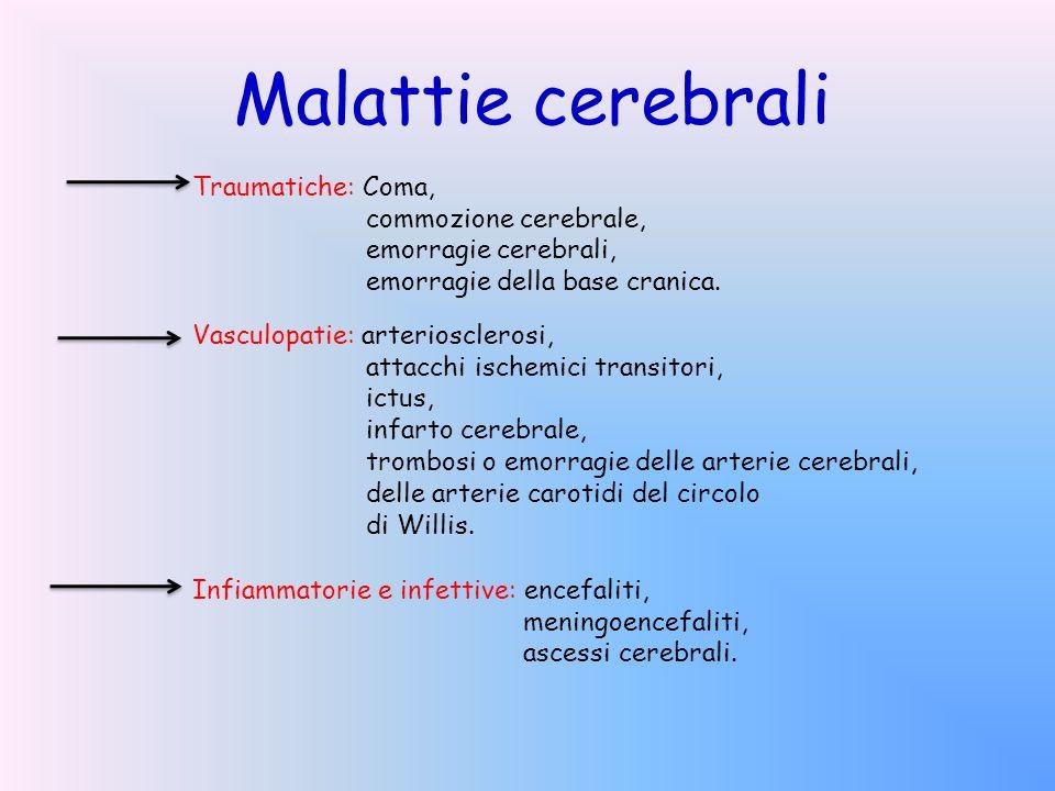 Malattie cerebrali